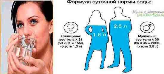 Формула суточной нормы воды для человека