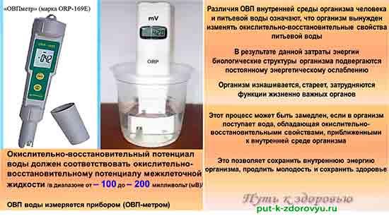 Измерение ОВП воды