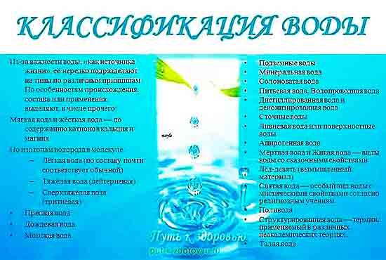 Классификация воды