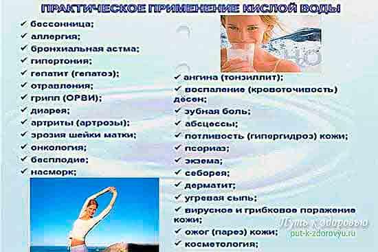 Практическое применение кислой воды