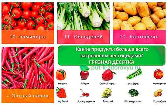Какие продукты больше всего загрязнены пестицидами?-2