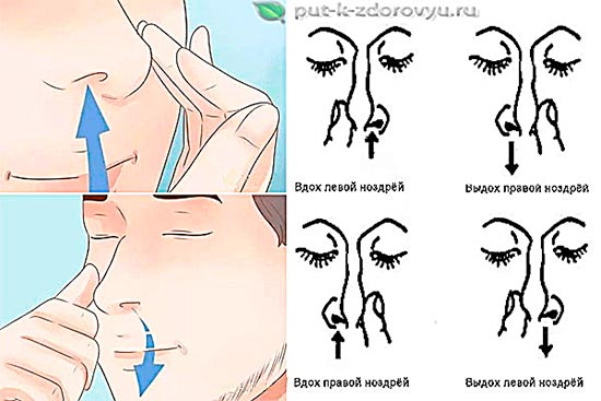 Попеременное дыхание левой и правой ноздрёй