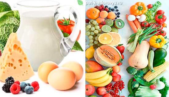 Основы правильного питания-1