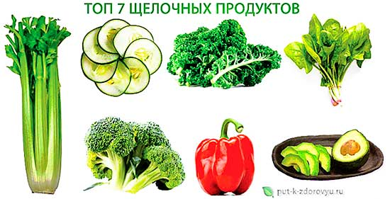 Топ 7 щелочных продуктов