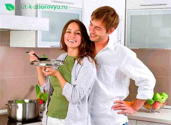 Применение соды на кухне.