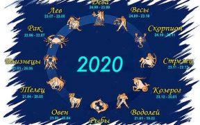Аватар-Гороскоп 2020 для каждого знака Зодиака.