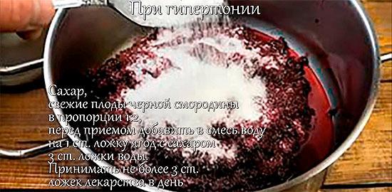 Свежие ягоды при гипертонии