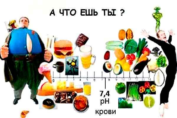 Avatar_Chto_vazhnee_ph_ili_ovp_orp_dlya_zdorovya