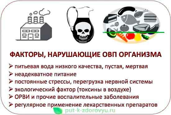 Narushenie_ORP_organizma