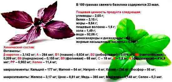 Himicheskiy_sostav_tsarskoy_travyi