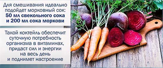 Kak_smeshat_morkovnyiy_i_svekolnyiy_sok