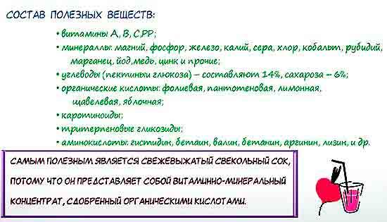 Sostav_poleznyih_veschestv_sveklyi