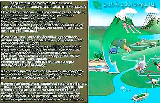 Kislotnyie_dozhdi
