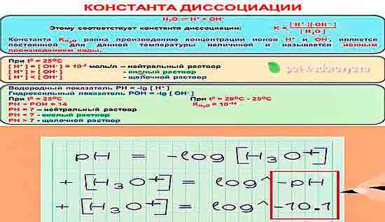 Kontsentratsiya_ionov_H+_i_OH-